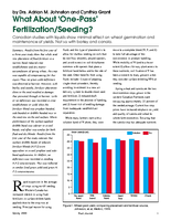What About 'One-Pass' Fertilization/Seeding?