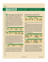Basics Short Course