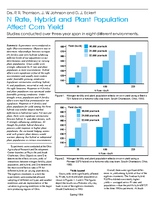 N Rate, Hybrid and Plant Population Affect Corn Yield