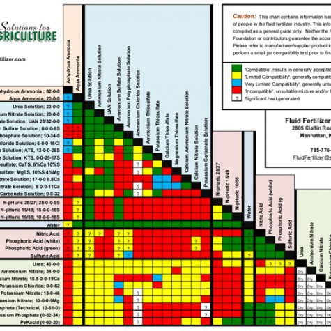 fff-chart-large